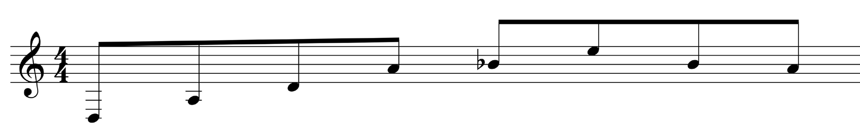 Figure 4 : Arpège de Crash – transcription.